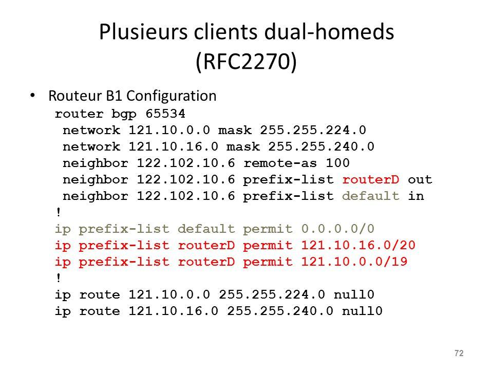 Plusieurs clients dual-homeds (RFC2270) Routeur B1 Configuration router bgp 65534 network 121.10.0.0 mask 255.255.224.0 network 121.10.16.0 mask 255.2