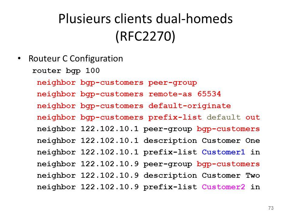 Plusieurs clients dual-homeds (RFC2270) Routeur C Configuration router bgp 100 neighbor bgp-customers peer-group neighbor bgp-customers remote-as 6553