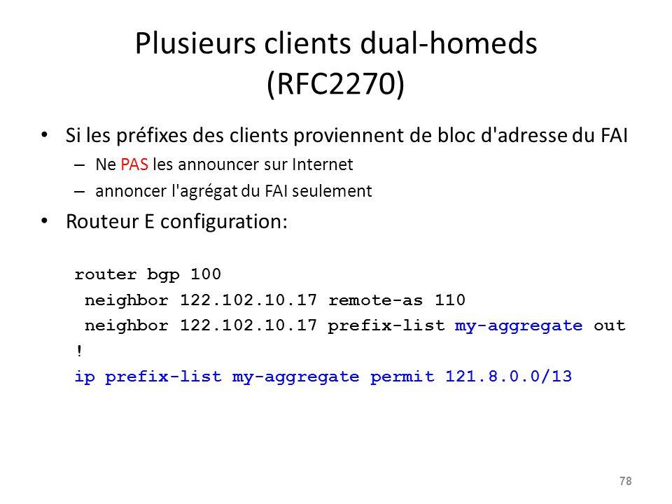 Plusieurs clients dual-homeds (RFC2270) Si les préfixes des clients proviennent de bloc d'adresse du FAI – Ne PAS les announcer sur Internet – annonce