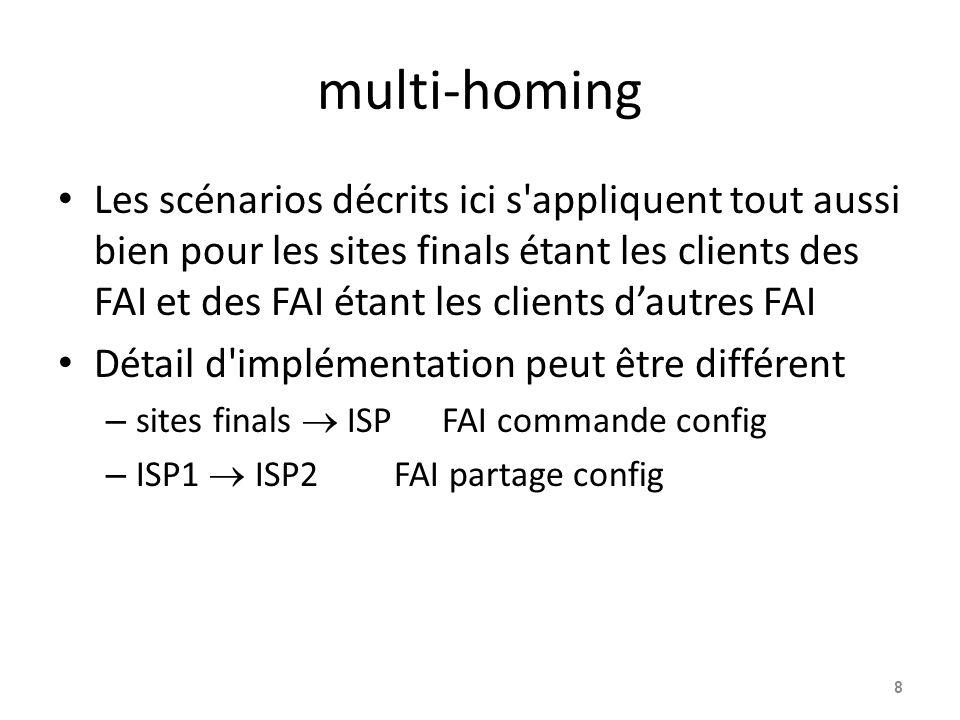 multi-homing Les scénarios décrits ici s'appliquent tout aussi bien pour les sites finals étant les clients des FAI et des FAI étant les clients d'aut