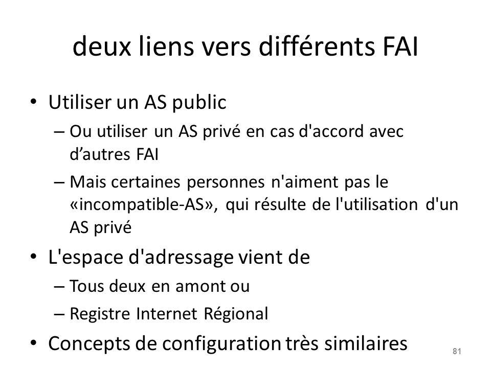 deux liens vers différents FAI Utiliser un AS public – Ou utiliser un AS privé en cas d'accord avec d'autres FAI – Mais certaines personnes n'aiment p