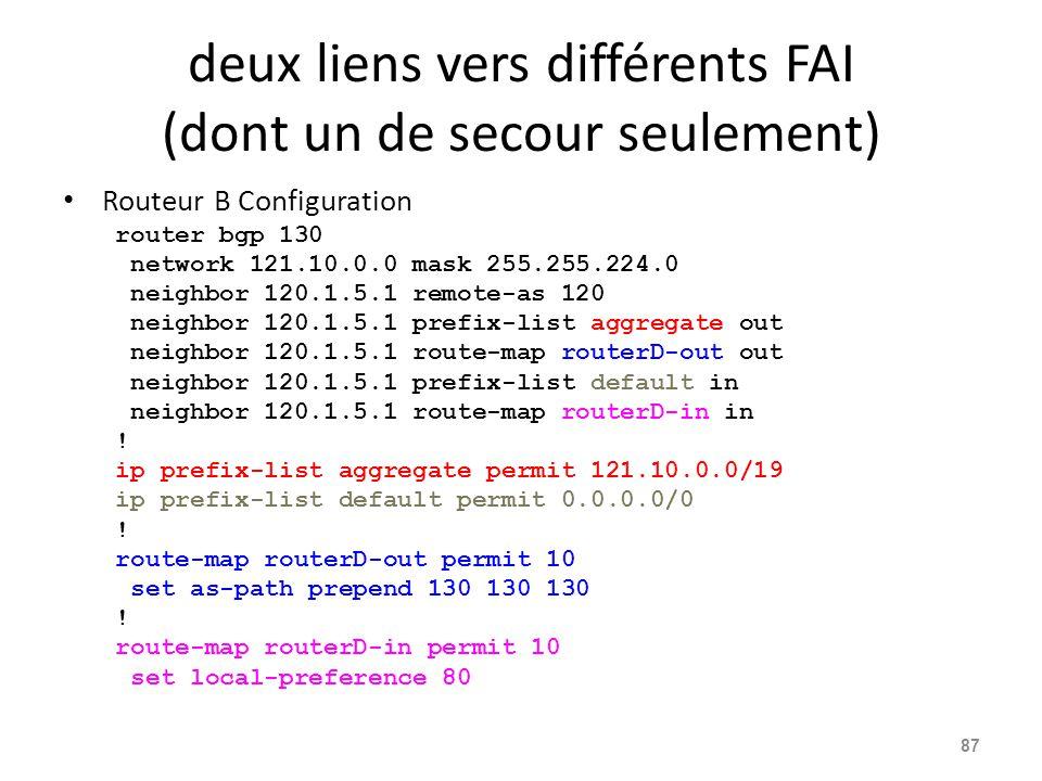 deux liens vers différents FAI (dont un de secour seulement) Routeur B Configuration router bgp 130 network 121.10.0.0 mask 255.255.224.0 neighbor 120