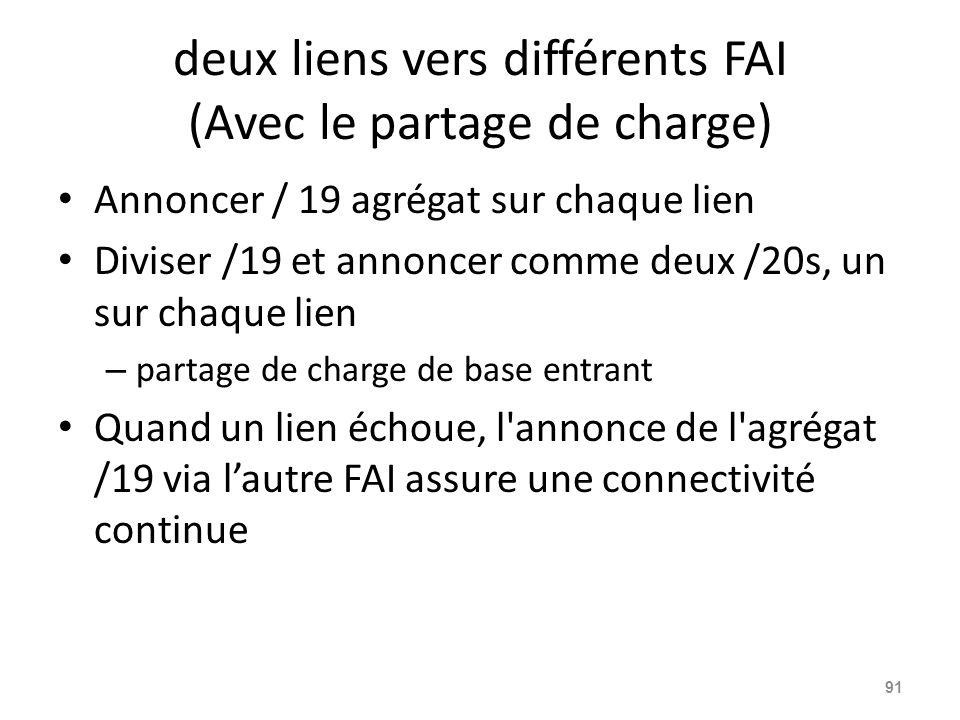 deux liens vers différents FAI (Avec le partage de charge) Annoncer / 19 agrégat sur chaque lien Diviser /19 et annoncer comme deux /20s, un sur chaqu