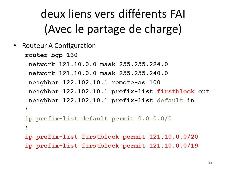deux liens vers différents FAI (Avec le partage de charge) Routeur A Configuration router bgp 130 network 121.10.0.0 mask 255.255.224.0 network 121.10