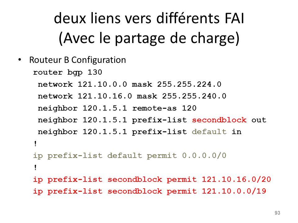 deux liens vers différents FAI (Avec le partage de charge) Routeur B Configuration router bgp 130 network 121.10.0.0 mask 255.255.224.0 network 121.10