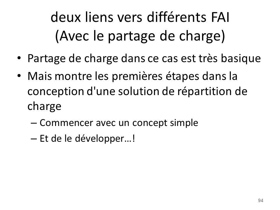 deux liens vers différents FAI (Avec le partage de charge) Partage de charge dans ce cas est très basique Mais montre les premières étapes dans la con