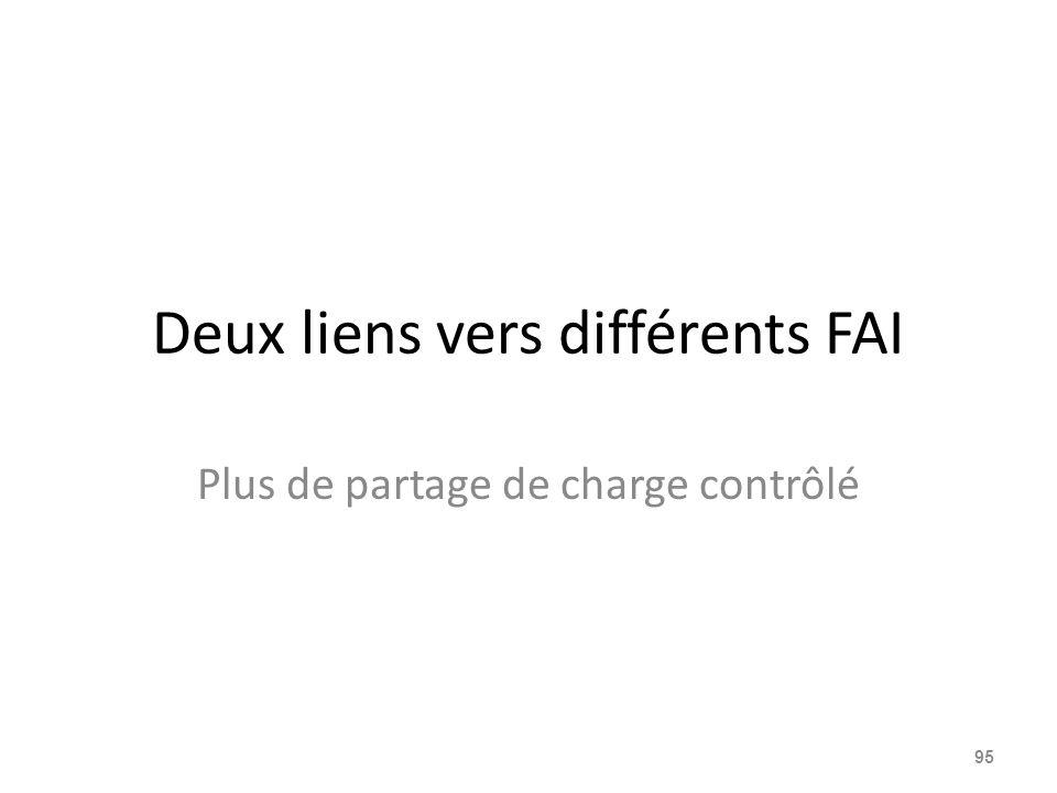 Deux liens vers différents FAI Plus de partage de charge contrôlé 95