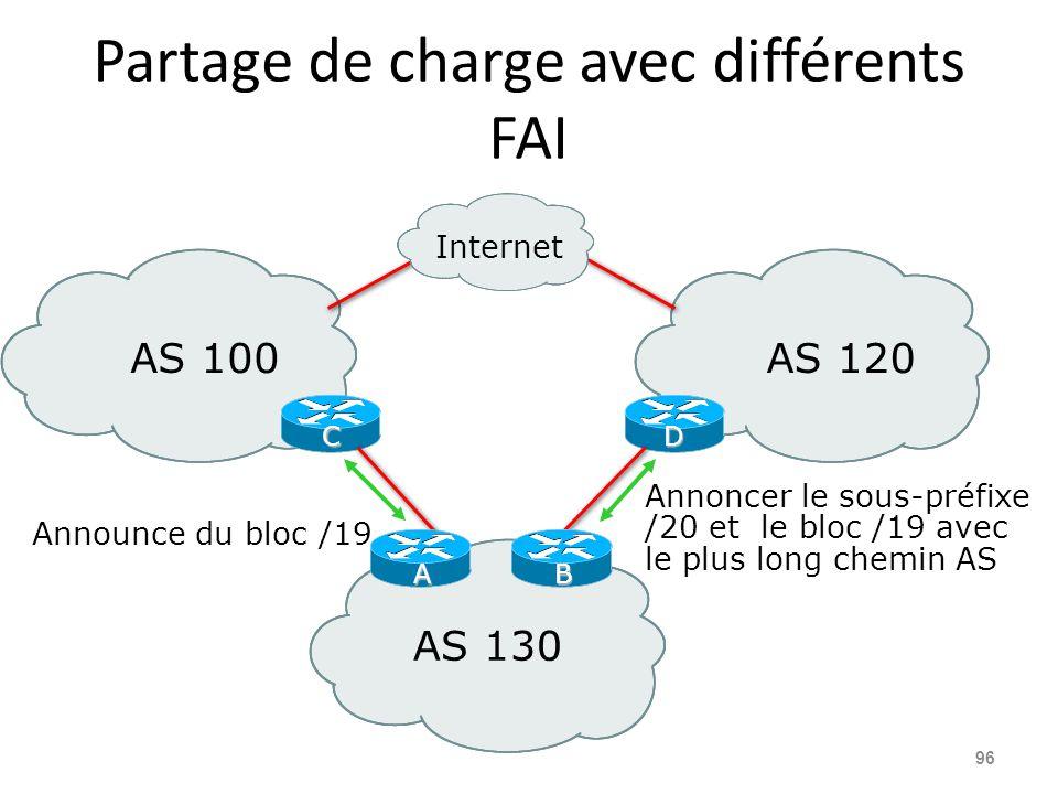 Partage de charge avec différents FAI 96 AS 100AS 120 AS 130 CD Annoncer le sous-préfixe /20 et le bloc /19 avec le plus long chemin AS Internet Annou