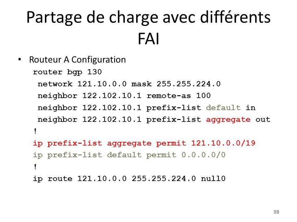 Partage de charge avec différents FAI Routeur A Configuration router bgp 130 network 121.10.0.0 mask 255.255.224.0 neighbor 122.102.10.1 remote-as 100