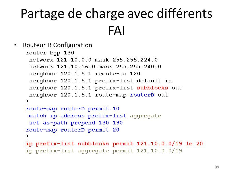 Partage de charge avec différents FAI Routeur B Configuration router bgp 130 network 121.10.0.0 mask 255.255.224.0 network 121.10.16.0 mask 255.255.24