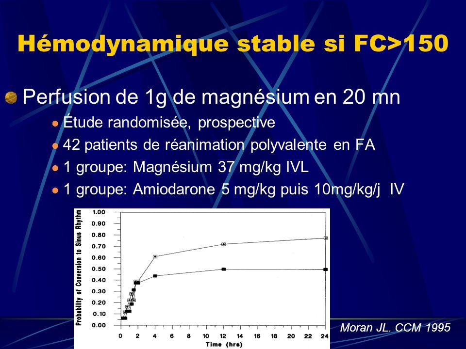 Hémodynamique stable si FC>150 Perfusion de 1g de magnésium en 20 mn Étude randomisée, prospective 42 patients de réanimation polyvalente en FA 1 grou