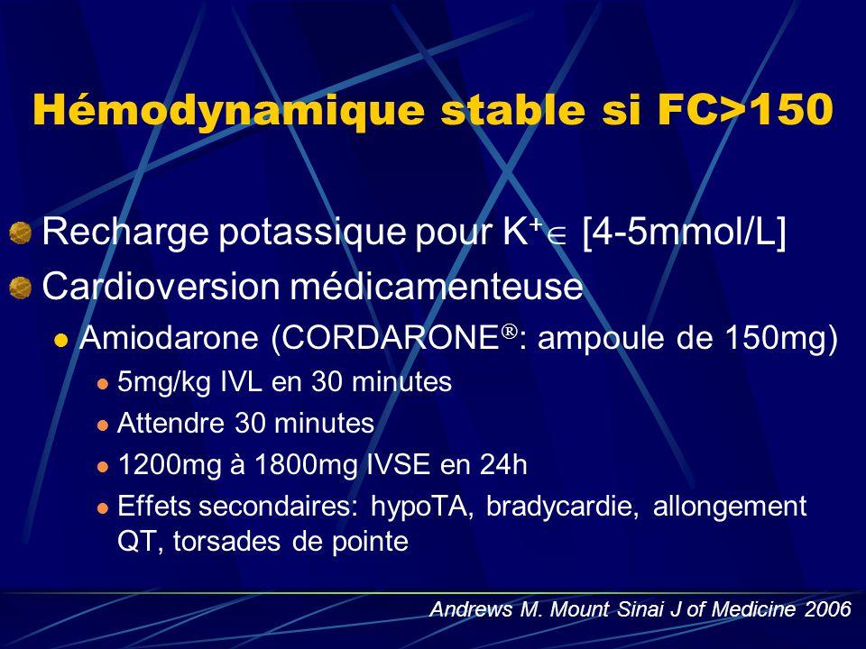 Hémodynamique stable si FC>150 Recharge potassique pour K +  [4-5mmol/L] Cardioversion médicamenteuse Amiodarone (CORDARONE  : ampoule de 150mg) 5mg
