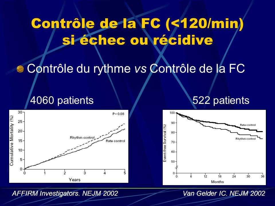 Contrôle de la FC (<120/min) si échec ou récidive Contrôle du rythme vs Contrôle de la FC 4060 patients 522 patients AFFIRM Investigators. NEJM 2002Va