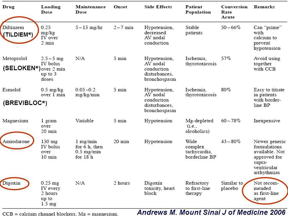 Andrews M. Mount Sinai J of Medicine 2006 ( TILDIEM  ) (SELOKEN  ) (BREVIBLOC  )
