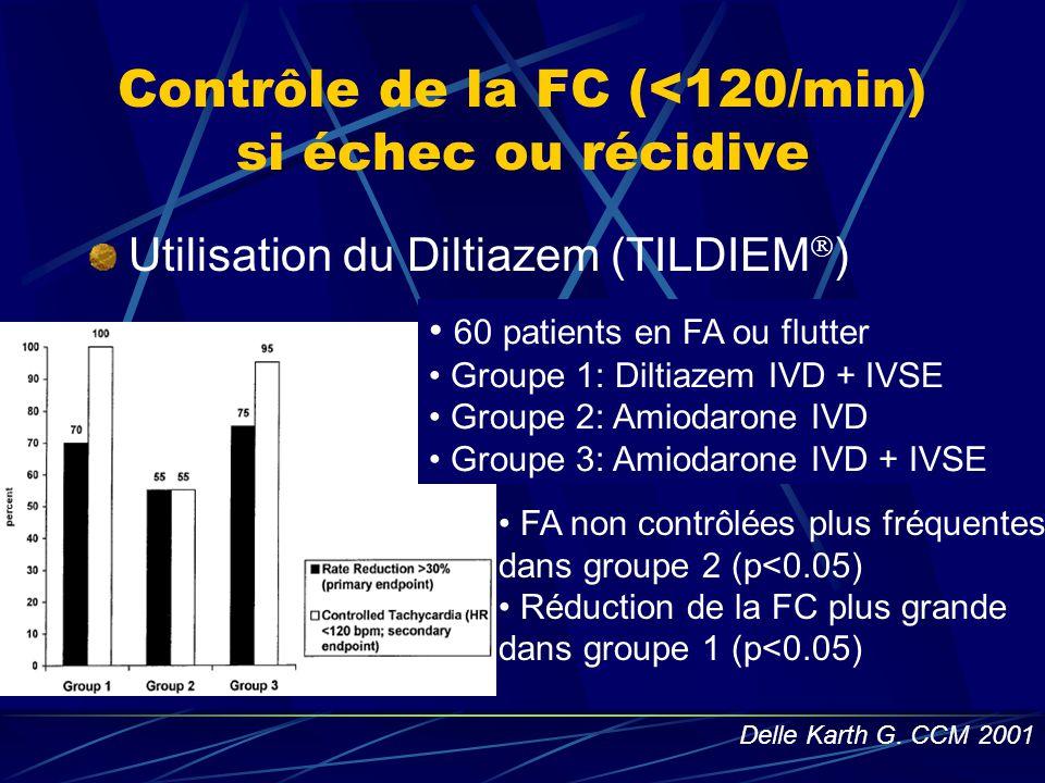 Utilisation du Diltiazem (TILDIEM  ) Contrôle de la FC (<120/min) si échec ou récidive 60 patients en FA ou flutter Groupe 1: Diltiazem IVD + IVSE Gr