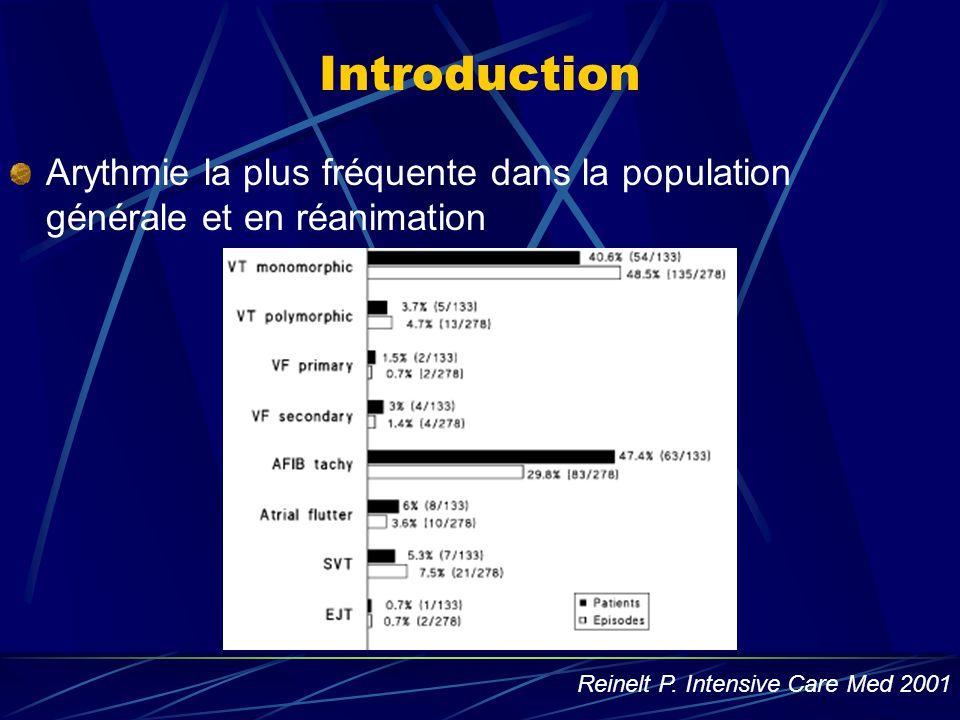 Introduction Arythmie la plus fréquente dans la population générale et en réanimation Reinelt P. Intensive Care Med 2001