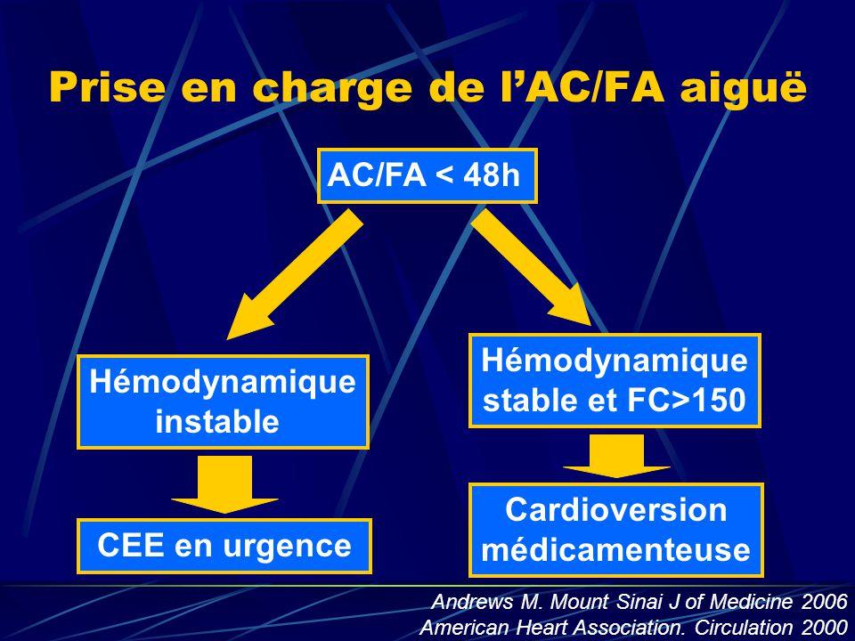 Prise en charge de l'AC/FA aiguë AC/FA < 48h Hémodynamique instable Hémodynamique stable et FC>150 CEE en urgence Cardioversion médicamenteuse Andrews