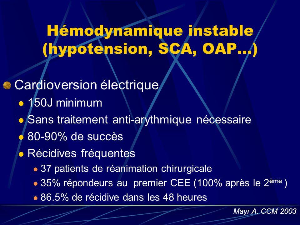 Hémodynamique instable (hypotension, SCA, OAP…) Cardioversion électrique 150J minimum Sans traitement anti-arythmique nécessaire 80-90% de succès Réci