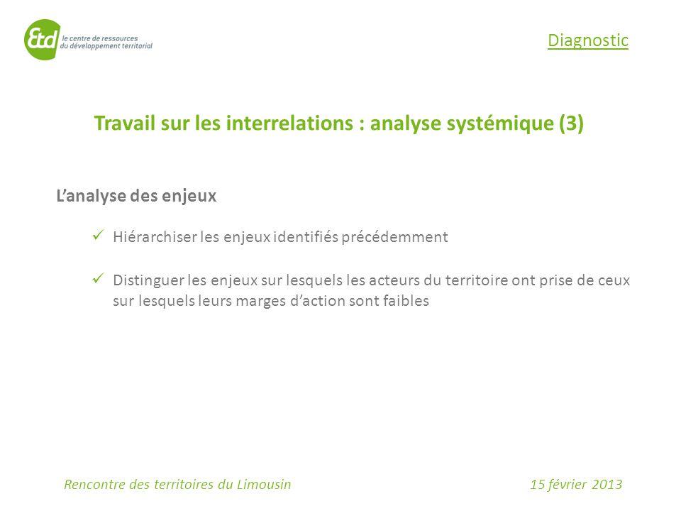 15 février 2013Rencontre des territoires du Limousin Diagnostic Travail sur les interrelations : analyse systémique (3) Hiérarchiser les enjeux identi