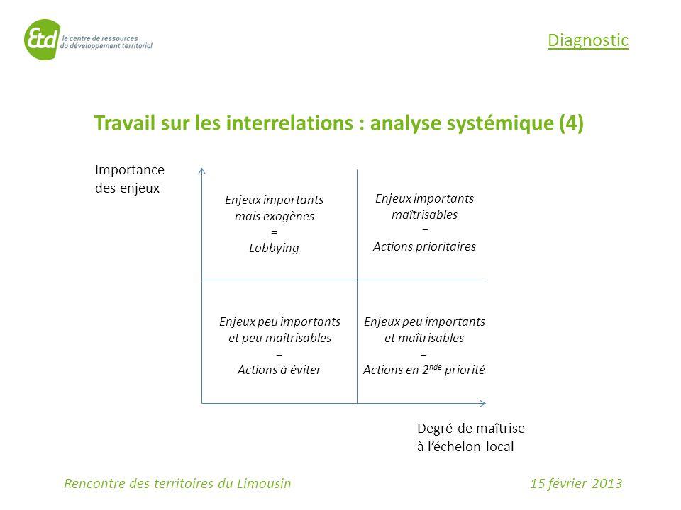 15 février 2013Rencontre des territoires du Limousin Diagnostic Travail sur les interrelations : analyse systémique (4) Importance des enjeux Degré de