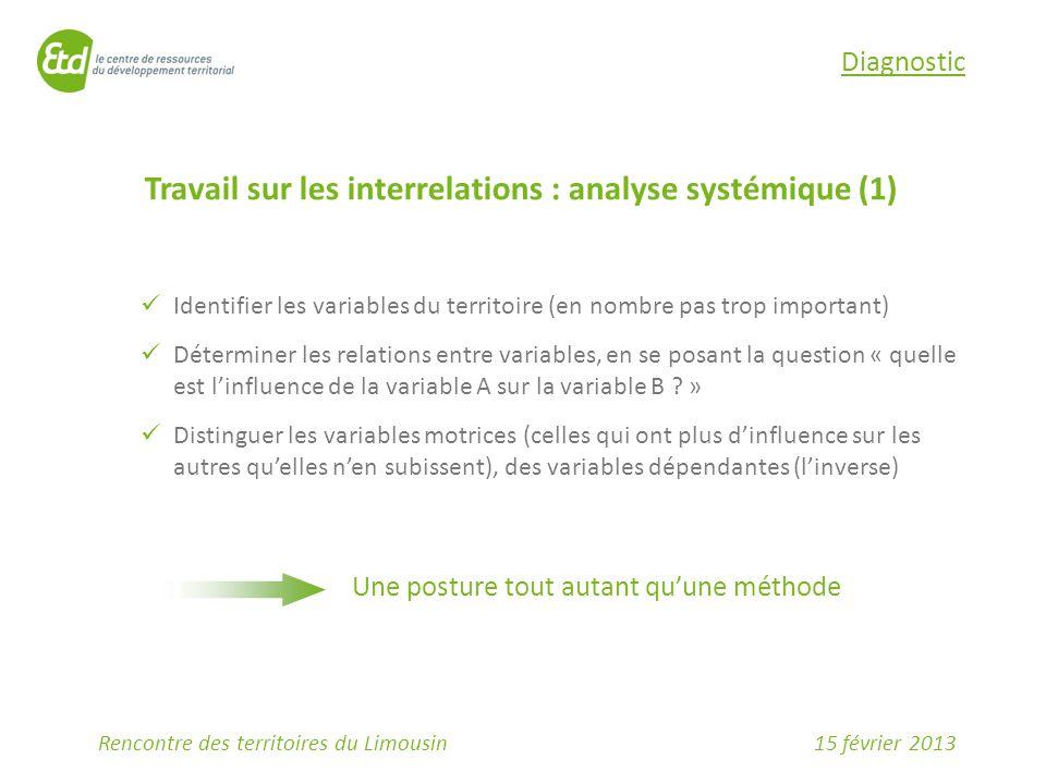 15 février 2013Rencontre des territoires du Limousin Diagnostic Travail sur les interrelations : analyse systémique (1) Identifier les variables du te