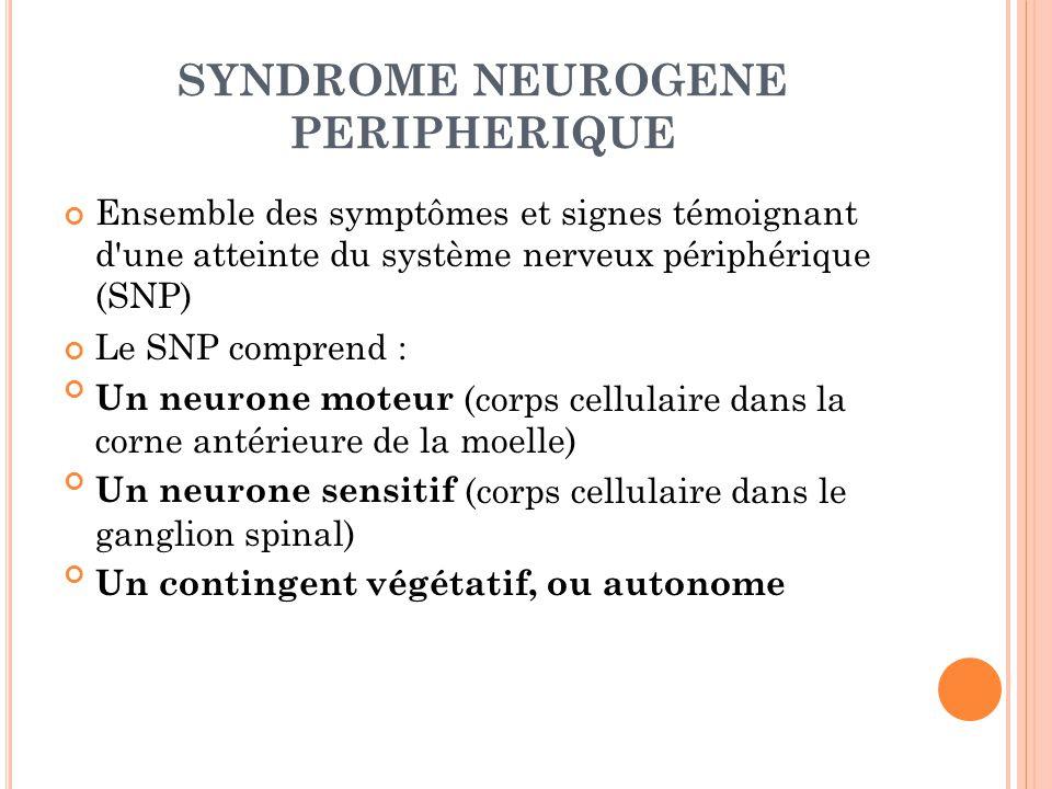SYMPTOMES 1.