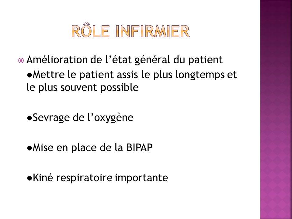  Amélioration de l'état général du patient ●Mettre le patient assis le plus longtemps et le plus souvent possible ●Sevrage de l'oxygène ●Mise en place de la BIPAP ●Kiné respiratoire importante