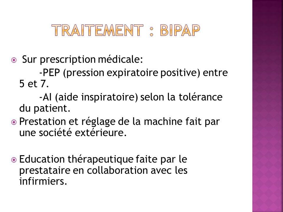  Sur prescription médicale: -PEP (pression expiratoire positive) entre 5 et 7.
