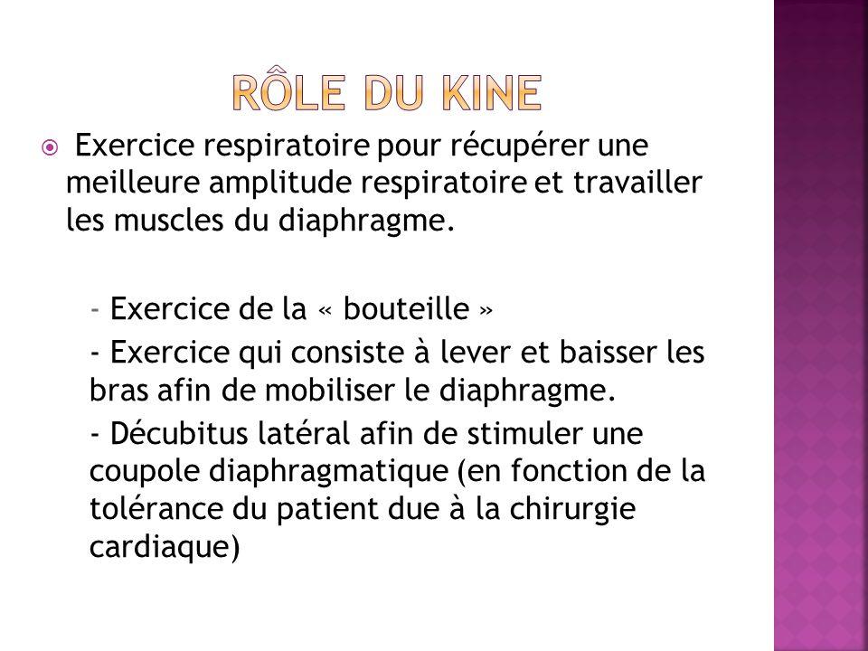  Exercice respiratoire pour récupérer une meilleure amplitude respiratoire et travailler les muscles du diaphragme.