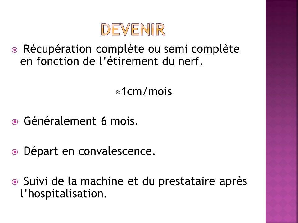  Récupération complète ou semi complète en fonction de l'étirement du nerf.
