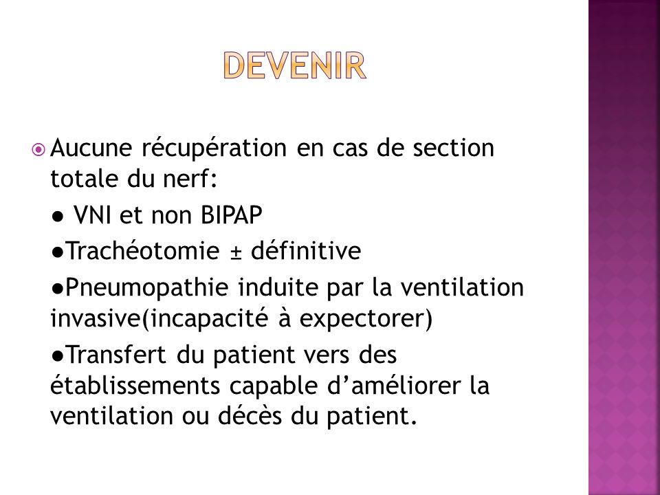  Aucune récupération en cas de section totale du nerf: ● VNI et non BIPAP ●Trachéotomie ± définitive ●Pneumopathie induite par la ventilation invasive(incapacité à expectorer) ●Transfert du patient vers des établissements capable d'améliorer la ventilation ou décès du patient.