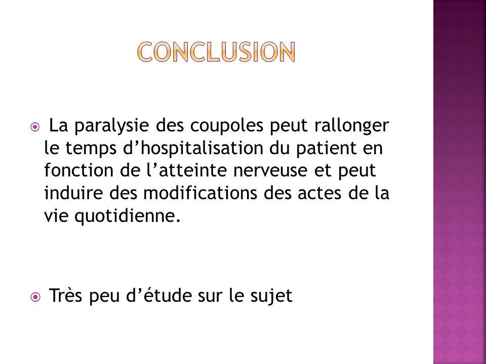  La paralysie des coupoles peut rallonger le temps d'hospitalisation du patient en fonction de l'atteinte nerveuse et peut induire des modifications des actes de la vie quotidienne.