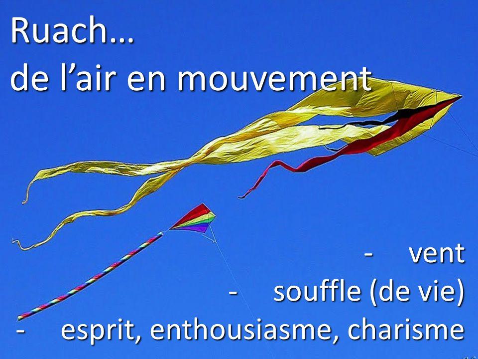 Ruach… de l'air en mouvement -vent -souffle (de vie) -esprit, enthousiasme, charisme