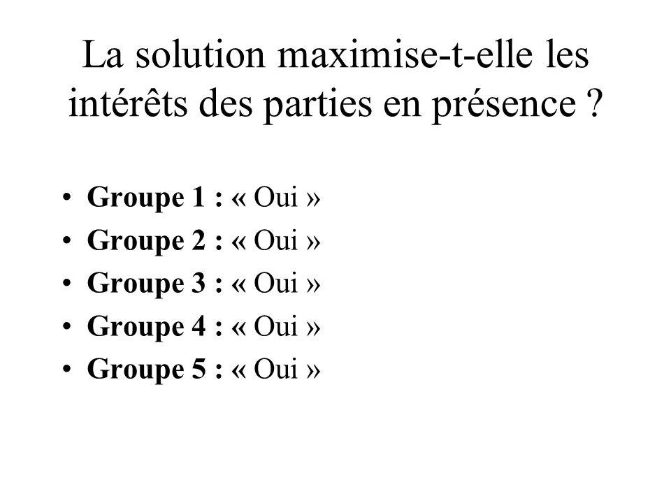 La solution maximise-t-elle les intérêts des parties en présence ? Groupe 1 : « Oui » Groupe 2 : « Oui » Groupe 3 : « Oui » Groupe 4 : « Oui » Groupe