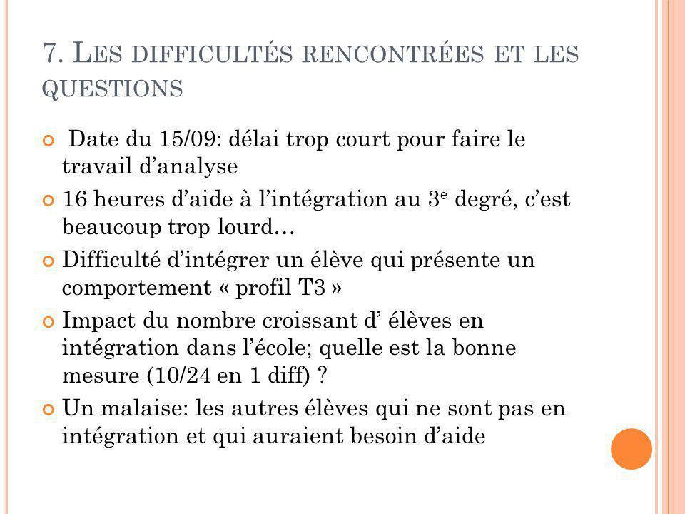 7. L ES DIFFICULTÉS RENCONTRÉES ET LES QUESTIONS Date du 15/09: délai trop court pour faire le travail d'analyse 16 heures d'aide à l'intégration au 3