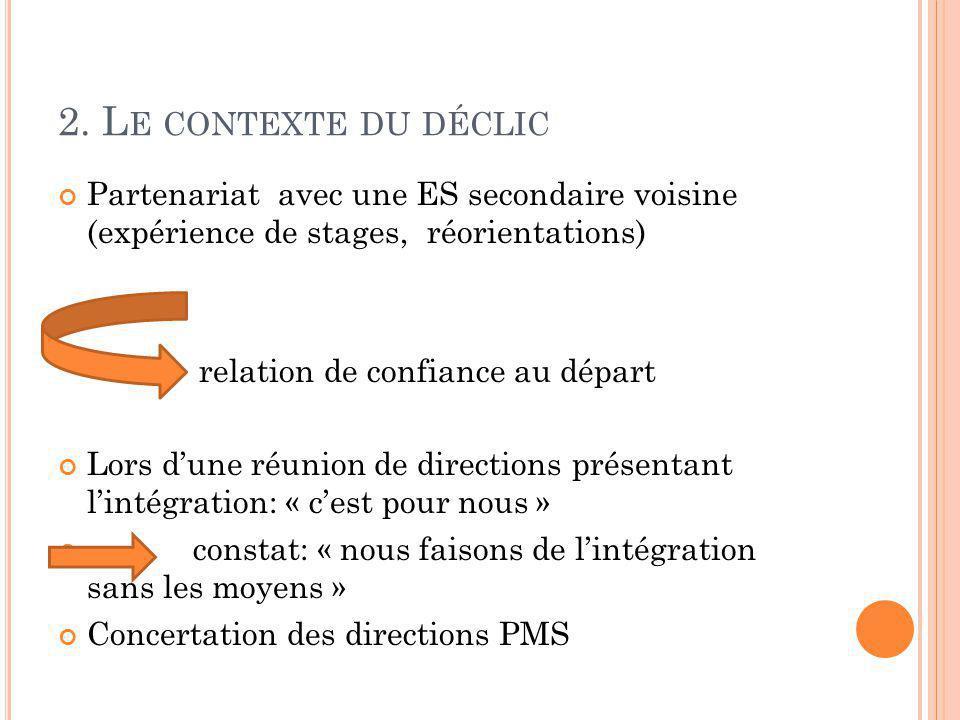 2. L E CONTEXTE DU DÉCLIC Partenariat avec une ES secondaire voisine (expérience de stages, réorientations) relation de confiance au départ Lors d'une