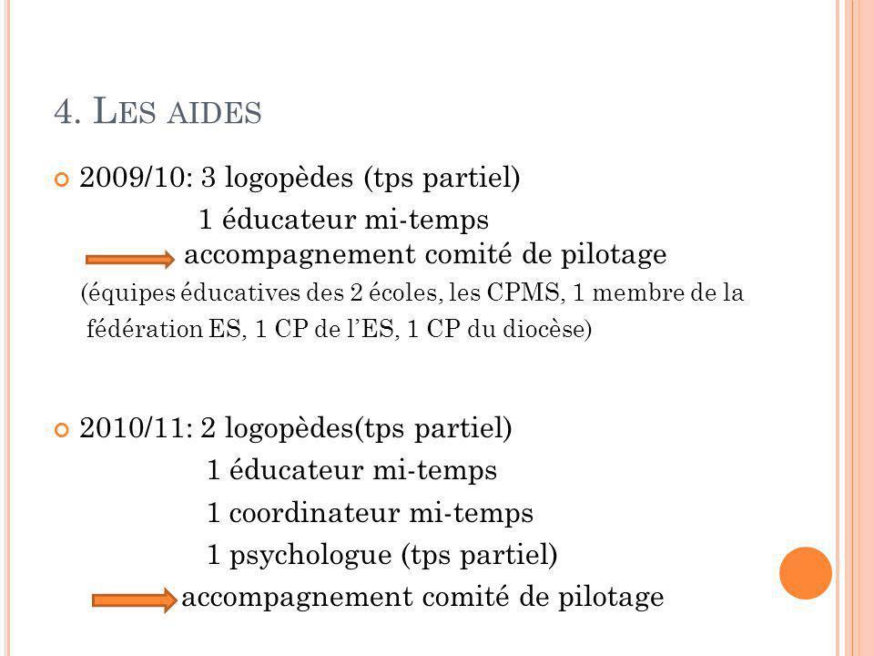 4. L ES AIDES 2009/10: 3 logopèdes (tps partiel) 1 éducateur mi-temps accompagnement comité de pilotage (équipes éducatives des 2 écoles, les CPMS, 1