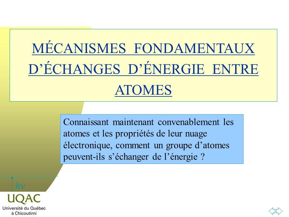 h MÉCANISMES FONDAMENTAUX D'ÉCHANGES D'ÉNERGIE ENTRE ATOMES Connaissant maintenant convenablement les atomes et les propriétés de leur nuage électroni