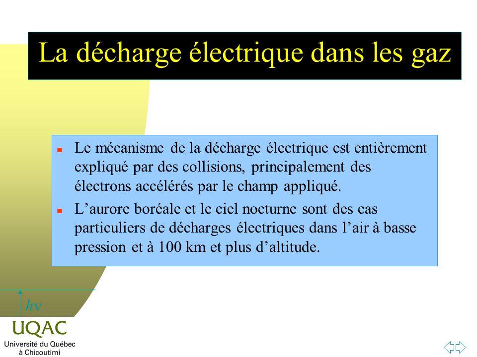 h La décharge électrique dans les gaz n Le mécanisme de la décharge électrique est entièrement expliqué par des collisions, principalement des électro
