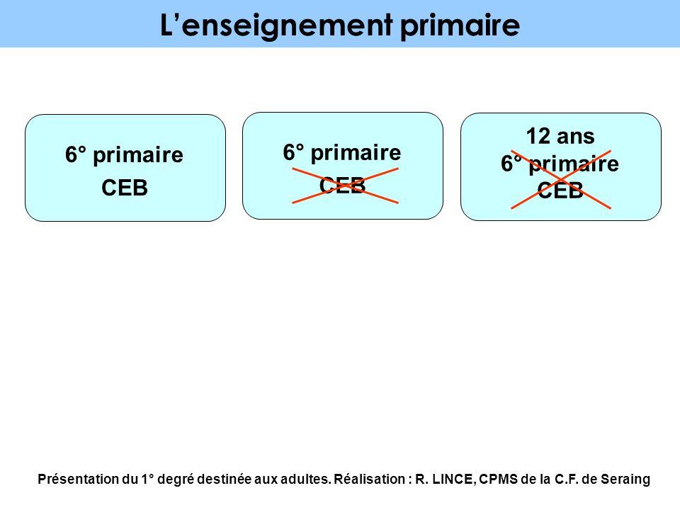 L'enseignement primaire 6° primaire CEB 12 ans 6° primaire CEB 6° primaire CEB Présentation du 1° degré destinée aux adultes.