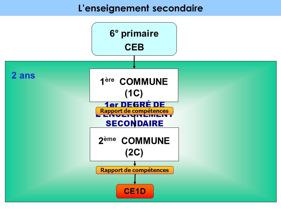 L'enseignement secondaire 6° primaire CEB 1 ère COMMUNE (1C) 1er DEGRÉ DE L'ENSEIGNEMENT SECONDAIRE Rapport de compétences 2 ème COMMUNE (2C) Rapport de compétences CE1D 2 ans