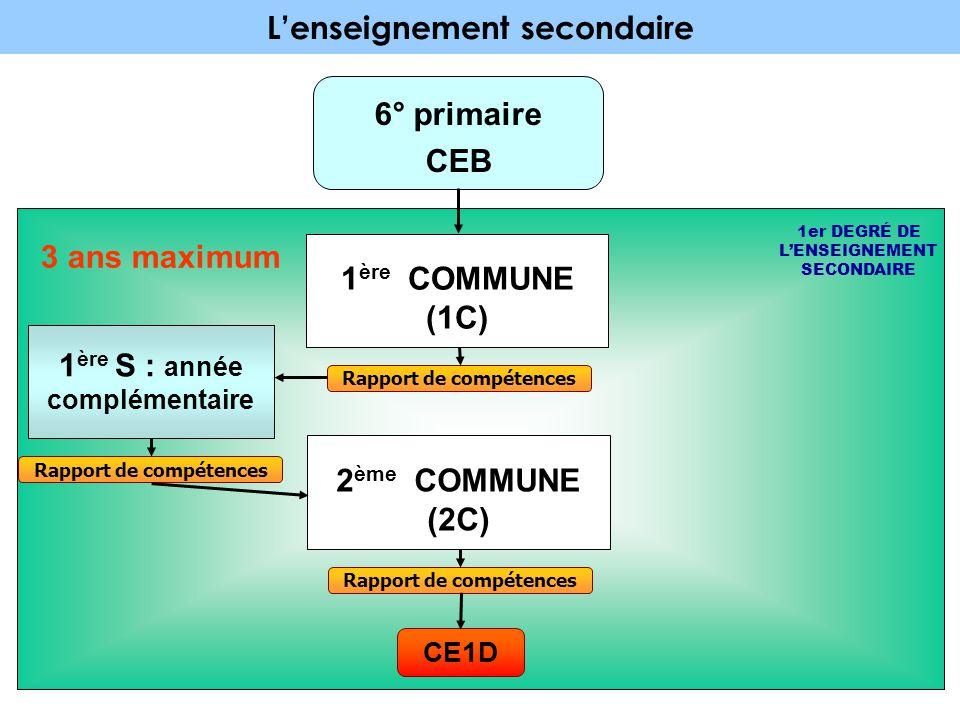 L'enseignement secondaire 6° primaire CEB 1 ère COMMUNE (1C) 1er DEGRÉ DE L'ENSEIGNEMENT SECONDAIRE Rapport de compétences 2 ème COMMUNE (2C) 1 ère S : année complémentaire Rapport de compétences CE1D 3 ans maximum