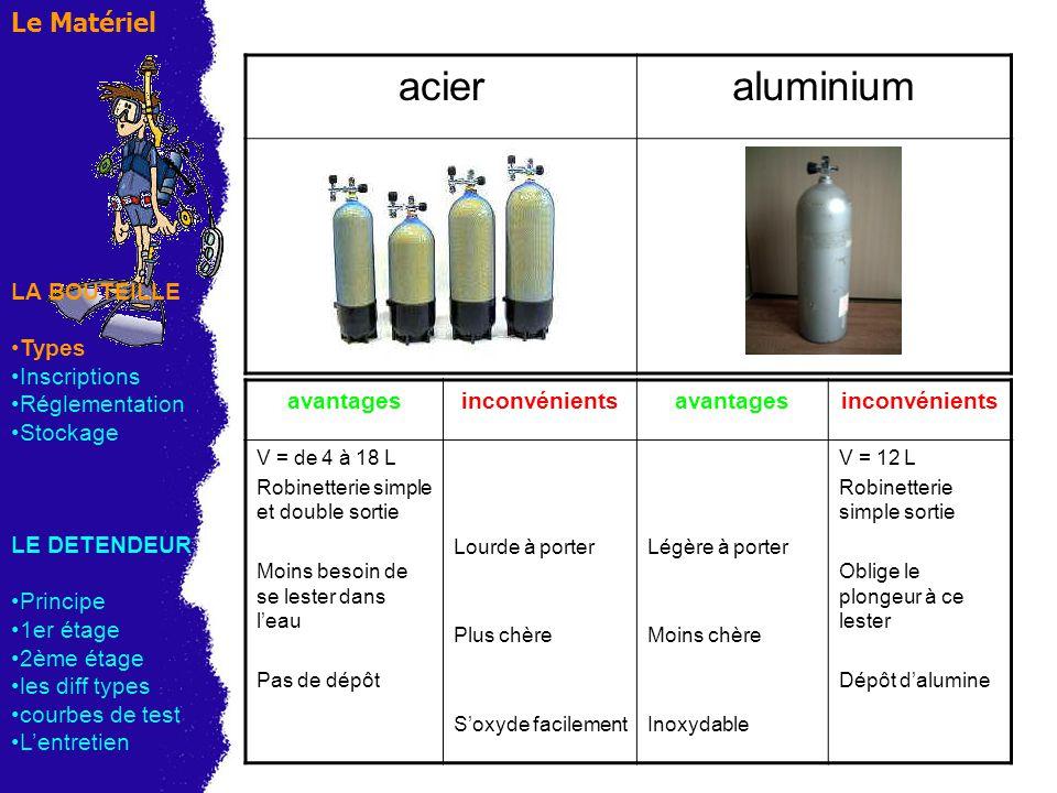 Identification de la bouteille Ces indications sont gravées sur le haut de la bouteille 1 - Le nom ou le sigle du fabricant.