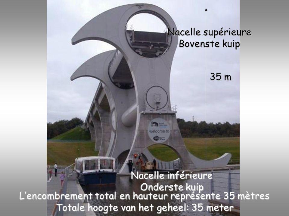 L'extrémité de la nacelle supérieure, dominant le paysage Het zicht vanuit de rand van de bovenste kuip