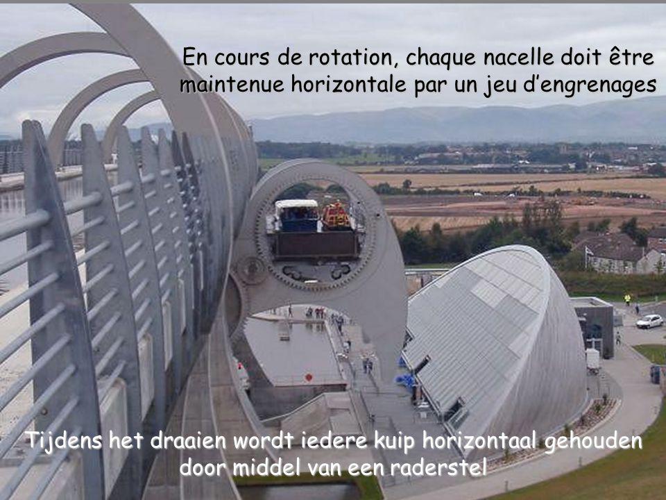 L'encombrement total en hauteur représente 35 mètres Totale hoogte van het geheel: 35 meter Nacelle supérieure Bovenste kuip Nacelle inférieure Onders