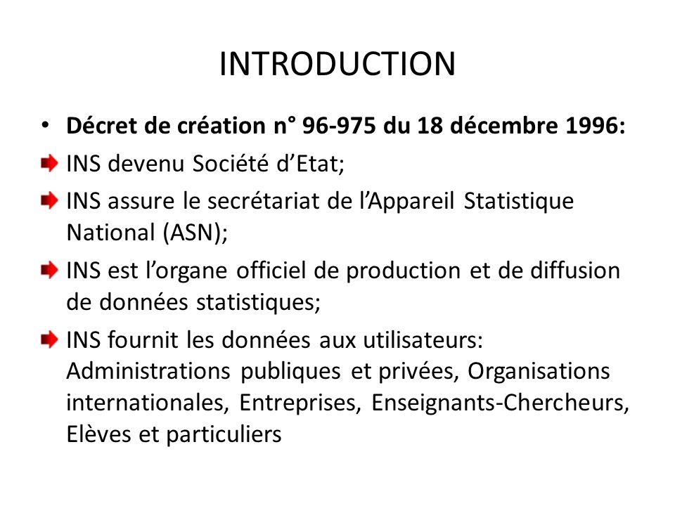 INTRODUCTION Décret de création n° 96-975 du 18 décembre 1996: INS devenu Société d'Etat; INS assure le secrétariat de l'Appareil Statistique National