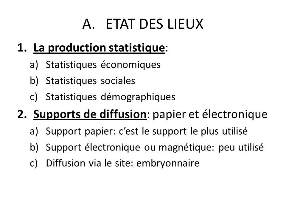 A.ETAT DES LIEUX 1.La production statistique: a)Statistiques économiques b)Statistiques sociales c)Statistiques démographiques 2.Supports de diffusion