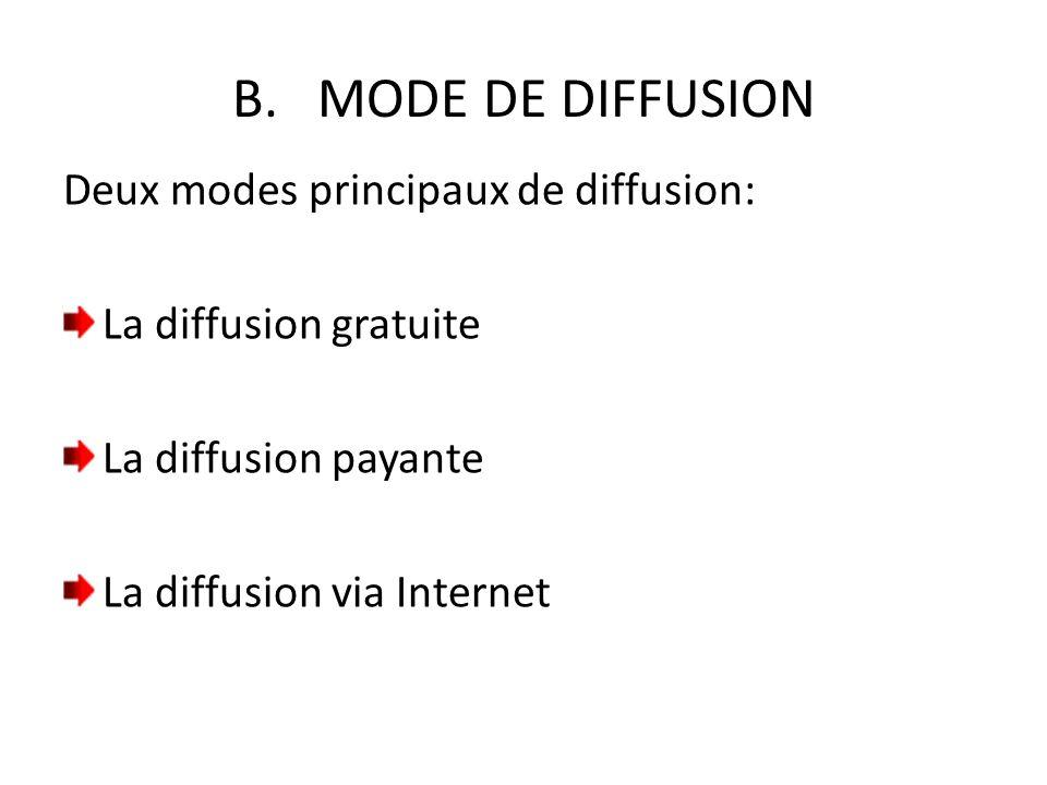 B.MODE DE DIFFUSION Deux modes principaux de diffusion: La diffusion gratuite La diffusion payante La diffusion via Internet