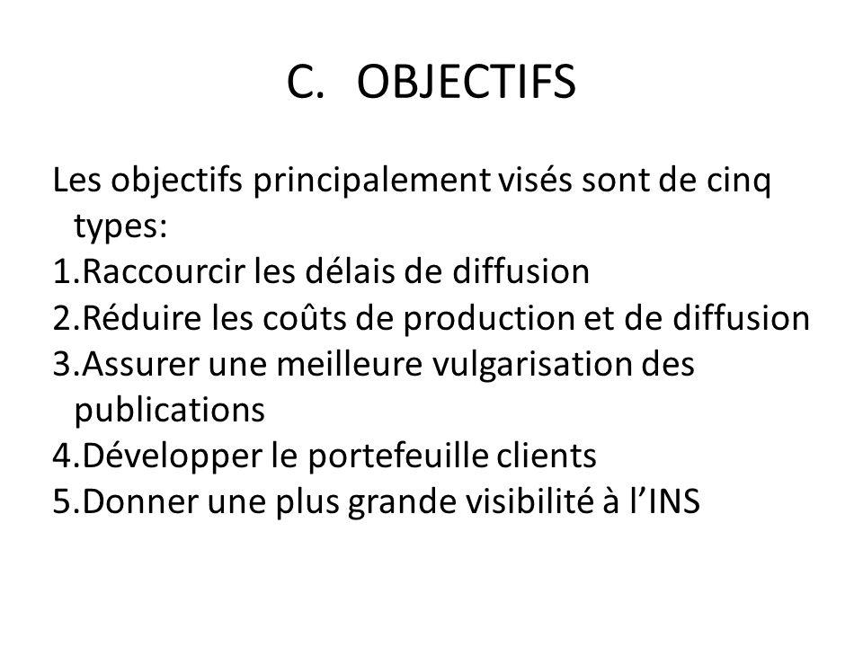 C.OBJECTIFS Les objectifs principalement visés sont de cinq types: 1.Raccourcir les délais de diffusion 2.Réduire les coûts de production et de diffus