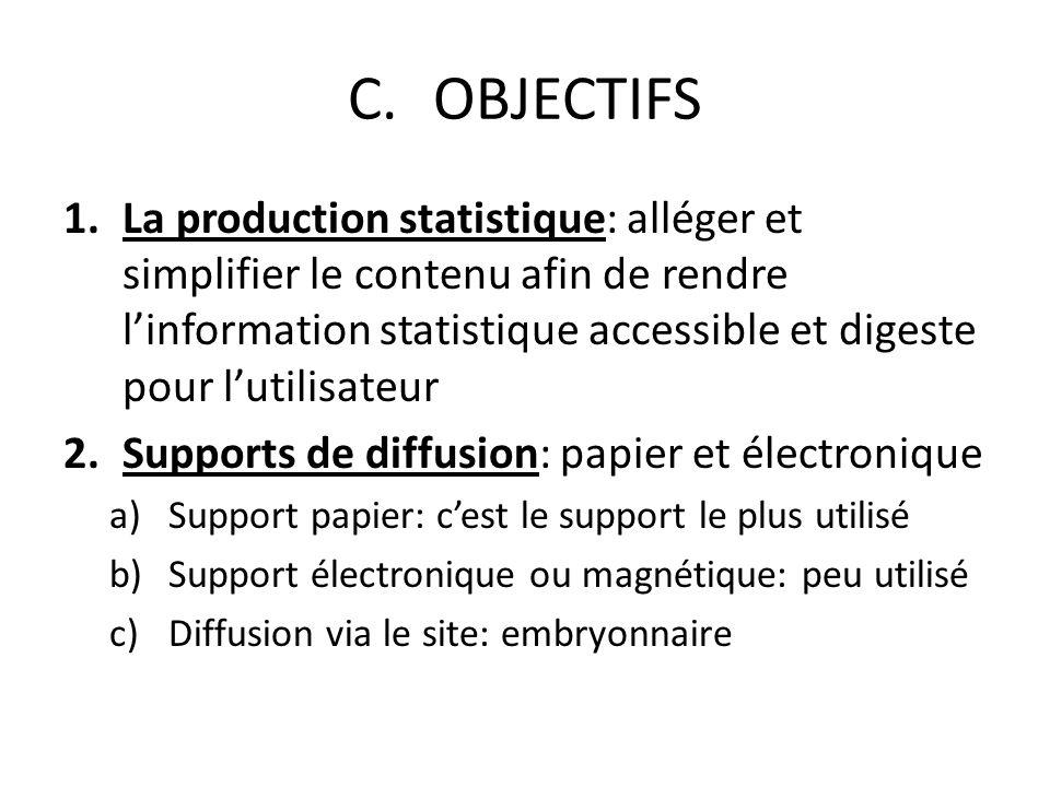 C.OBJECTIFS 1.La production statistique: alléger et simplifier le contenu afin de rendre l'information statistique accessible et digeste pour l'utilis